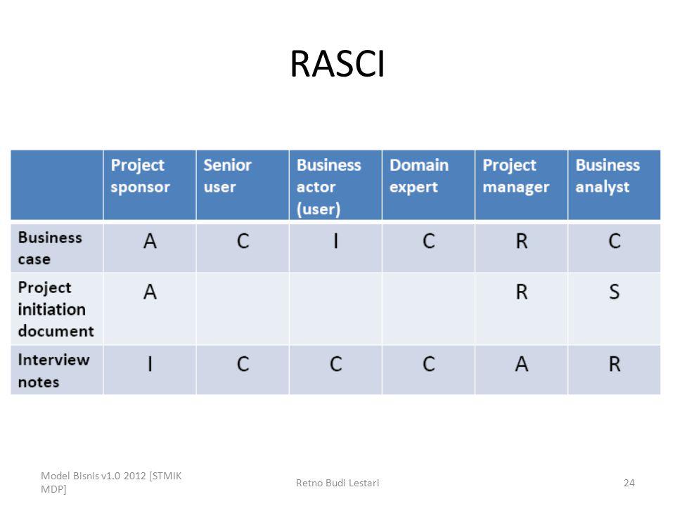 RASCI Model Bisnis v1.0 2012 [STMIK MDP] Retno Budi Lestari